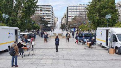 Photo of Τα RAPID TEST – Δράσεις παντού !